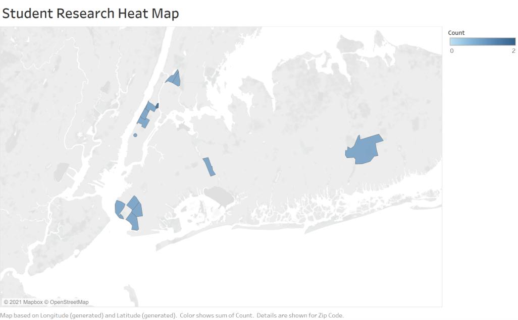 Research Heatmap